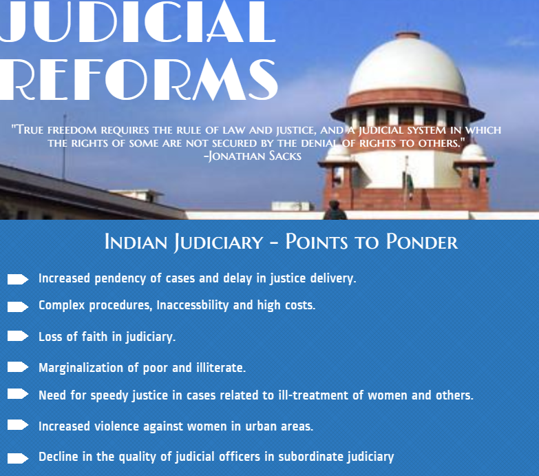 appointment of judges in india procedure