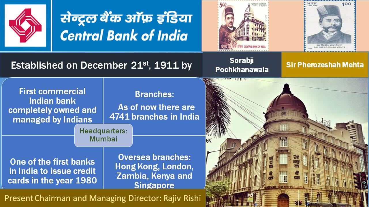 central bank of india branch in hadapsar