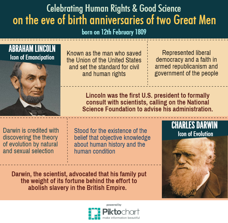 abraham-and-darwin-infograph