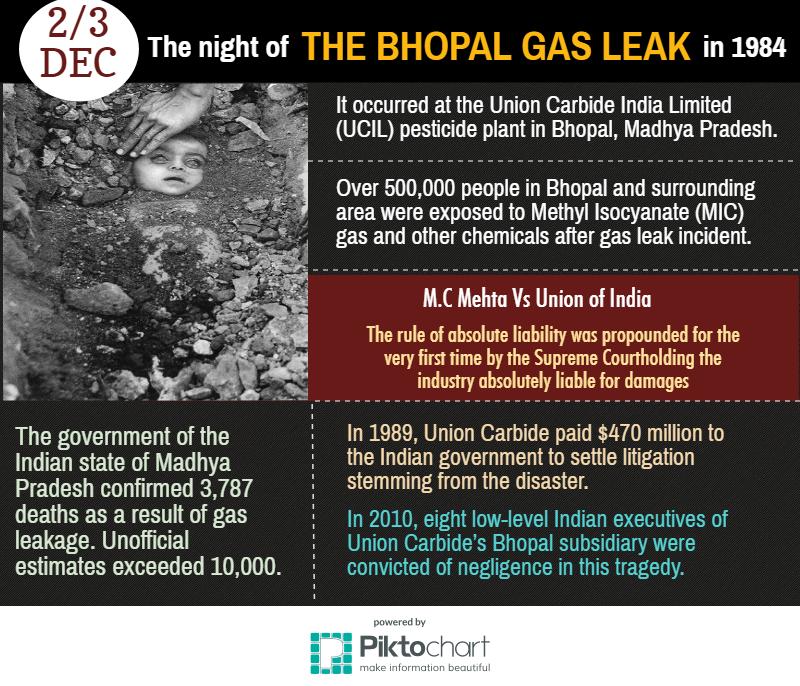 bhopalgas1