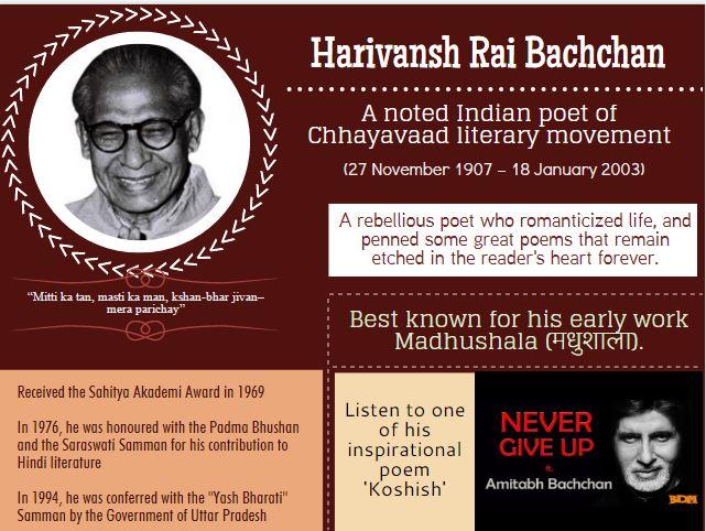 harivansh-rai-bachchan