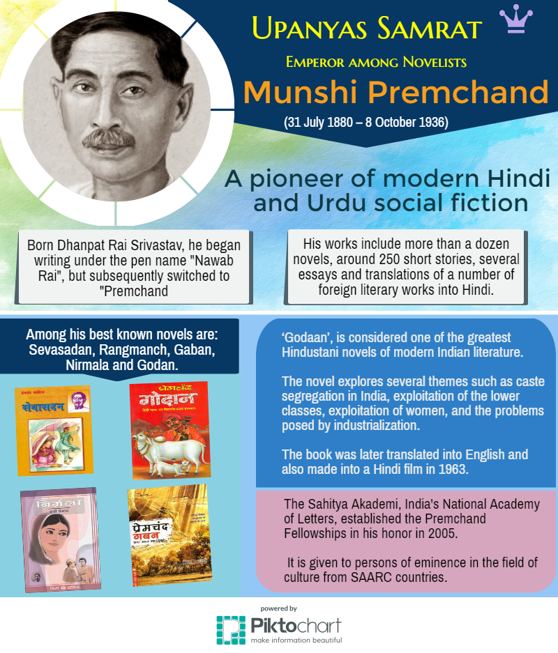 munshi-premchand