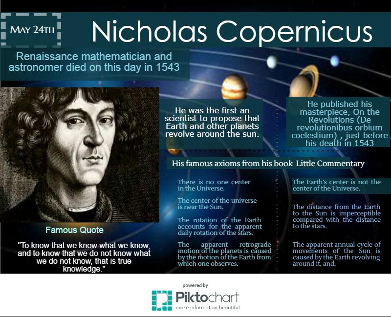 nicholas-copernicus