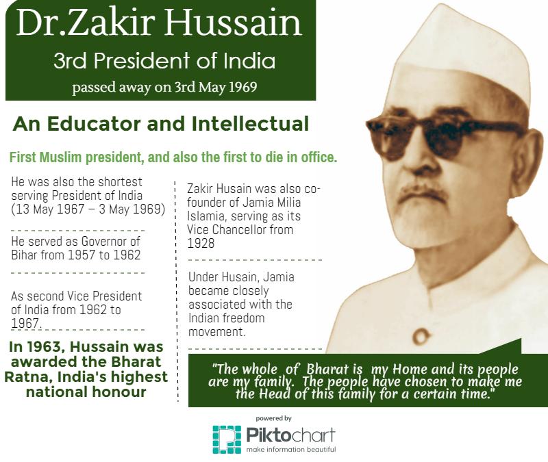 zakir-hussain